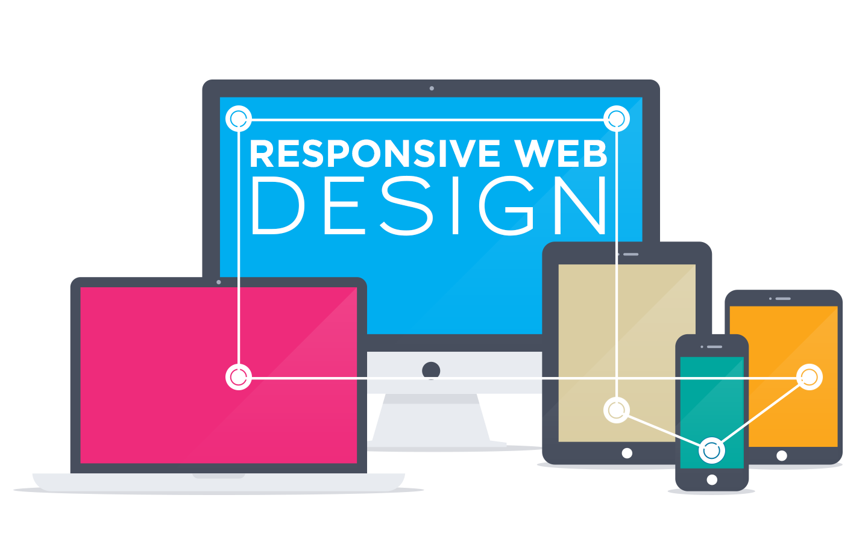 responsive κατασκευη ιστοσελιδων